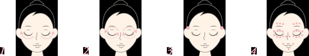 Применение геля для глаз SoRE Eyesereverse